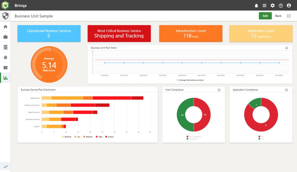 S4Applications Vulnerability management progamme dashboards