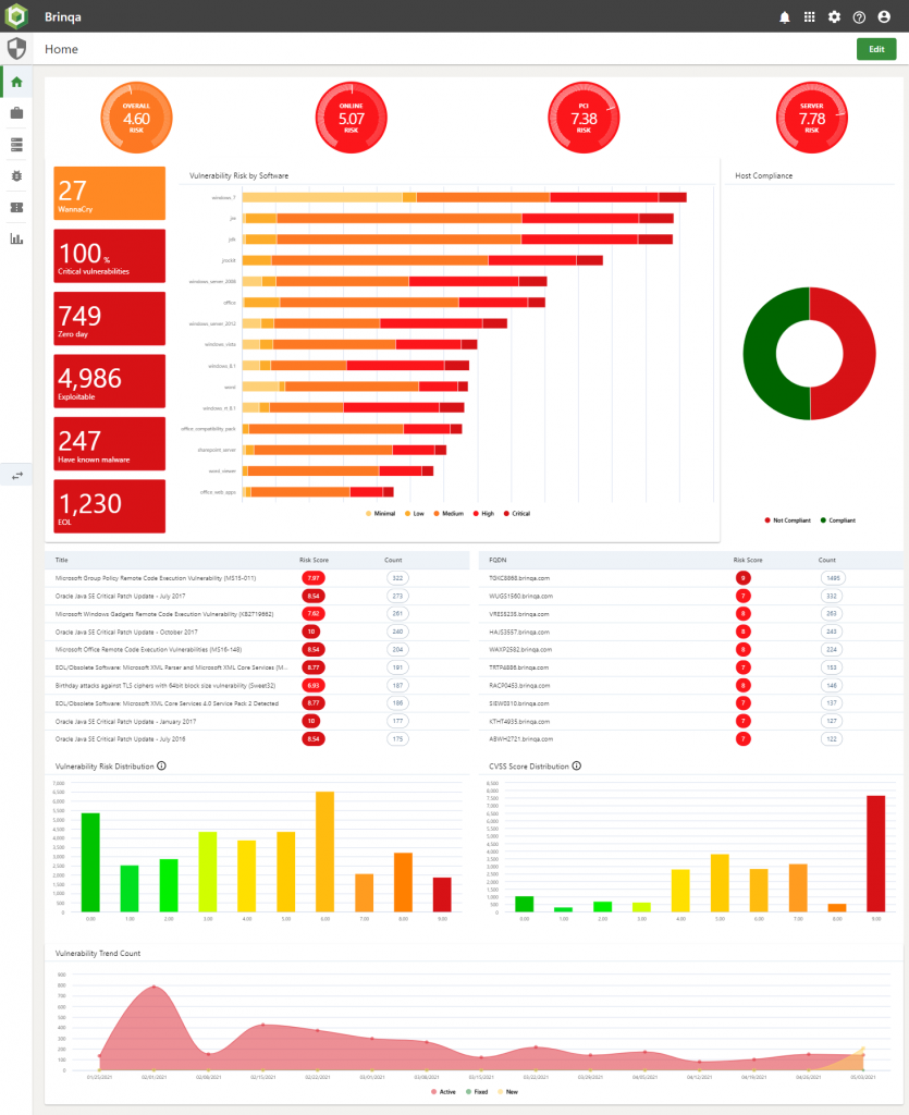 S4 Applications Vulnerability management programme dashboards